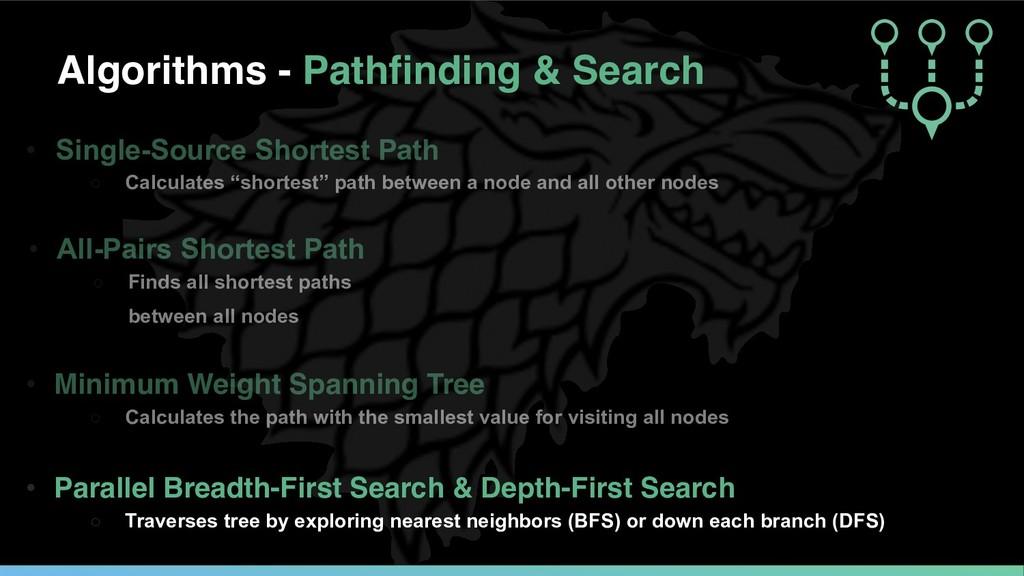 Algorithms - Pathfinding & Search • Minimum Wei...