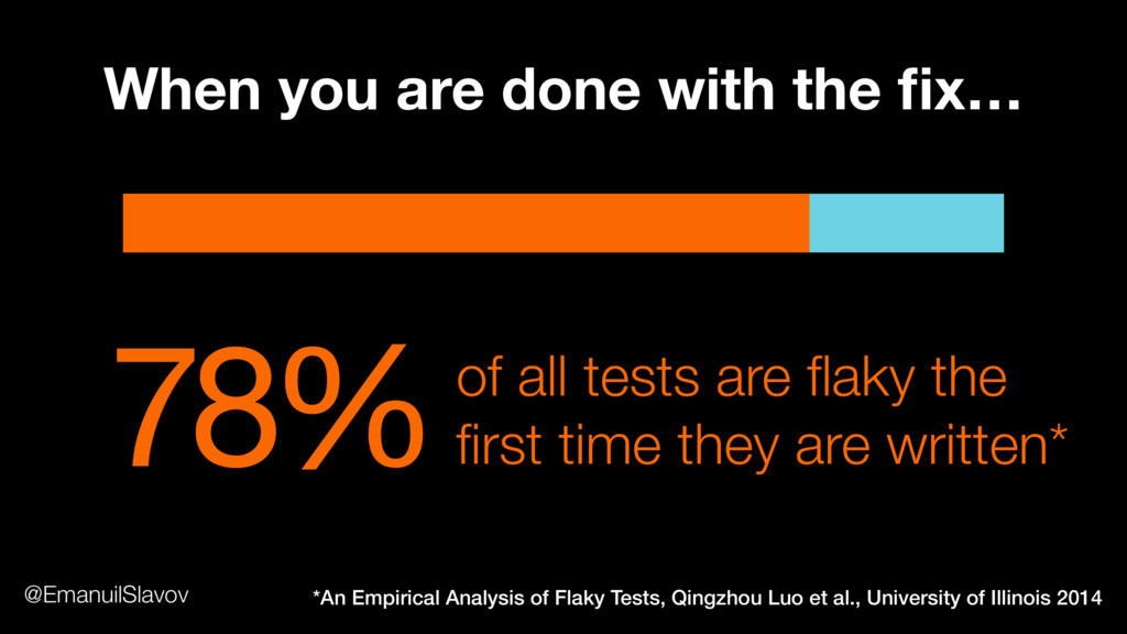 78%of all tests are flaky the first time they are...