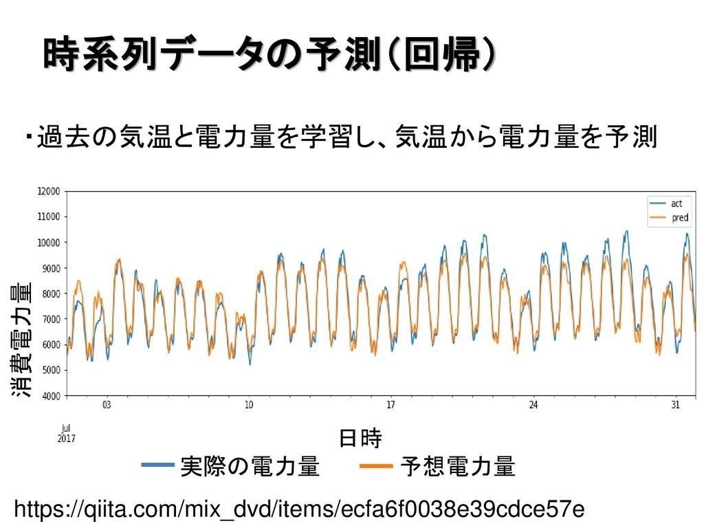 時系列データの予測(回帰) ・過去の気温と電力量を学習し、気温から電力量を予測 https:/...