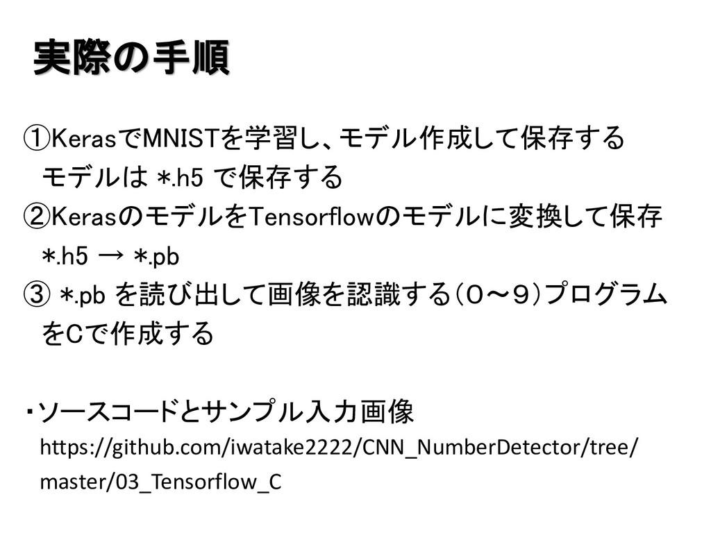 実際の手順 ①KerasでMNISTを学習し、モデル作成して保存する モデルは *.h5 で保...