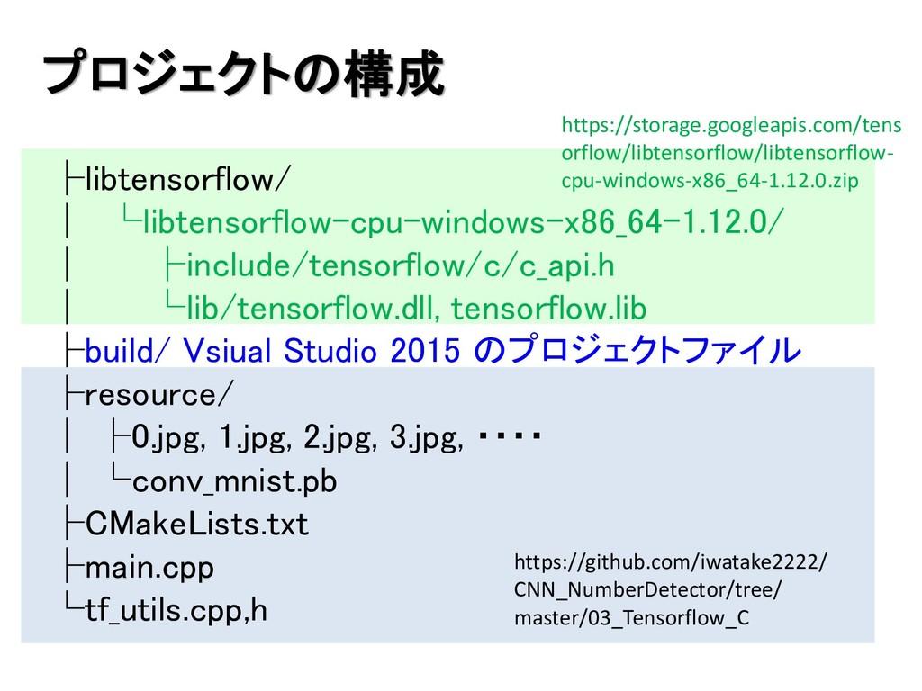 プロジェクトの構成 ├libtensorflow/ │ └libtensorflow-cpu-...