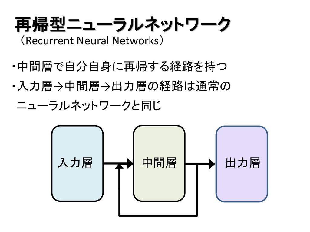 再帰型ニューラルネットワーク ・中間層で自分自身に再帰する経路を持つ ・入力層→中間層→出力層...