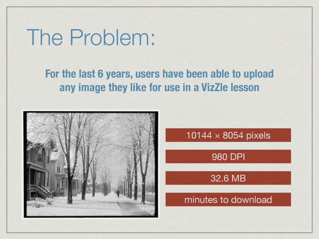 The Problem: For the last 6 years, users have b...