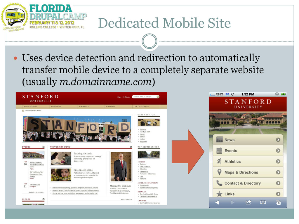 Dedicated Mobile Site  Uses device detection a...