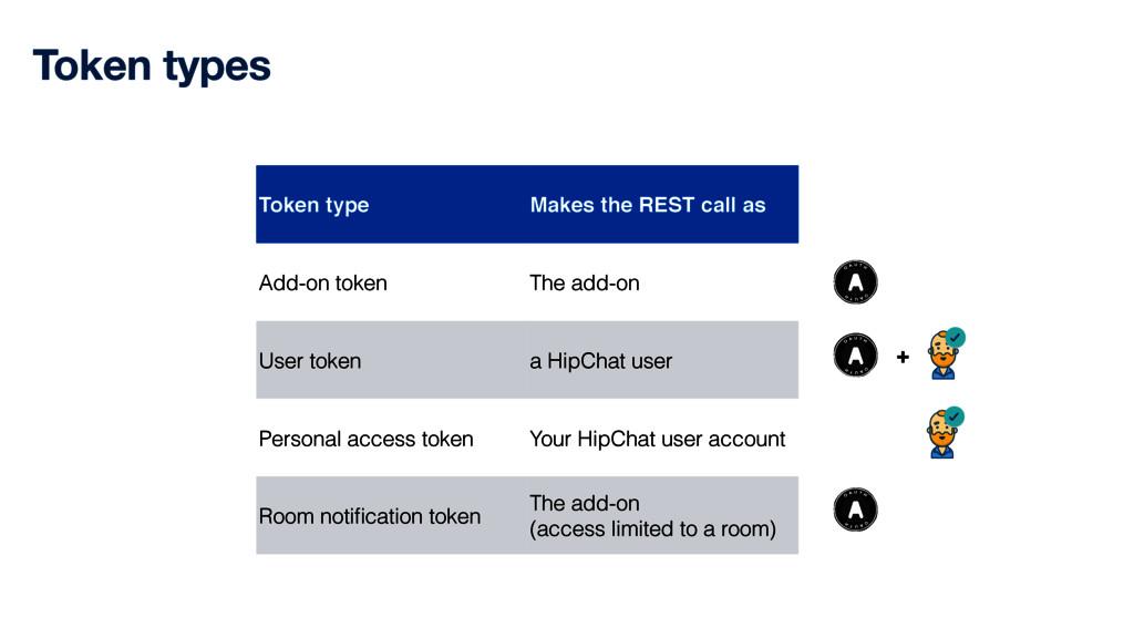 Token types Token type Makes the REST call as A...