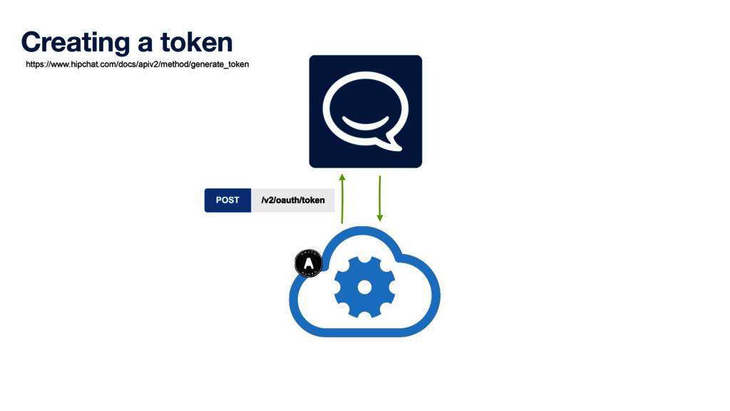 Creating a token https://www.hipchat.com/docs/a...