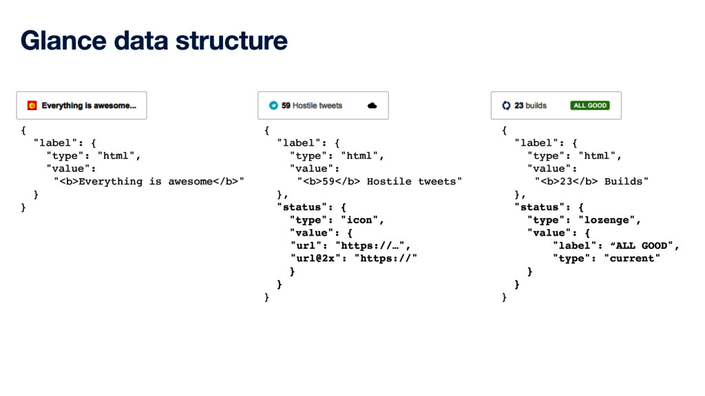 """Glance data structure { """"label"""": { """"type"""": """"htm..."""