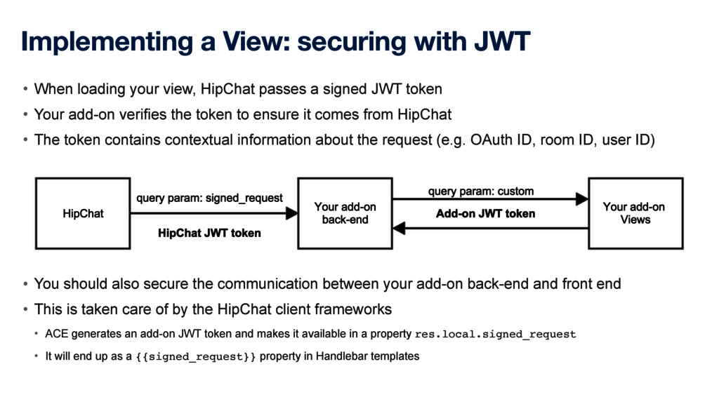 Implementing a View: securing with JWT • When l...