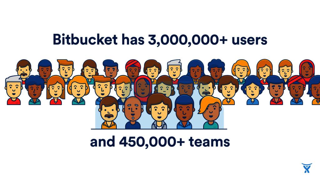 Bitbucket has 3,000,000+ users and 450,000+ tea...