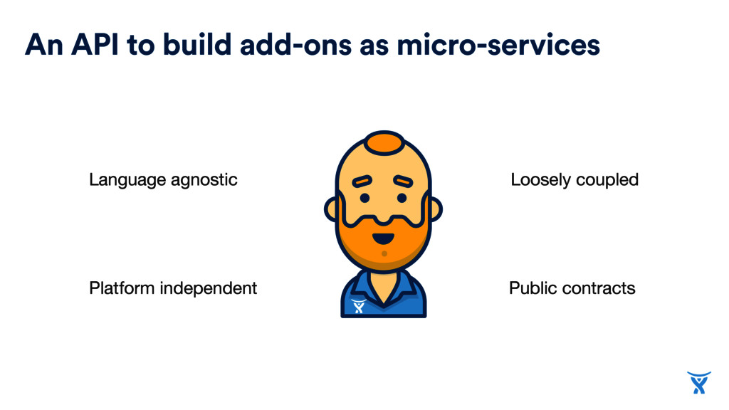 An API to build add-ons as micro-services Publi...