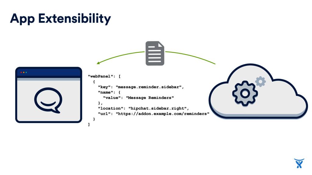 """App Extensibility """"webPanel"""": [ { """"key"""": """"messa..."""