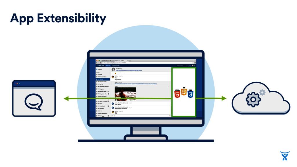 App Extensibility