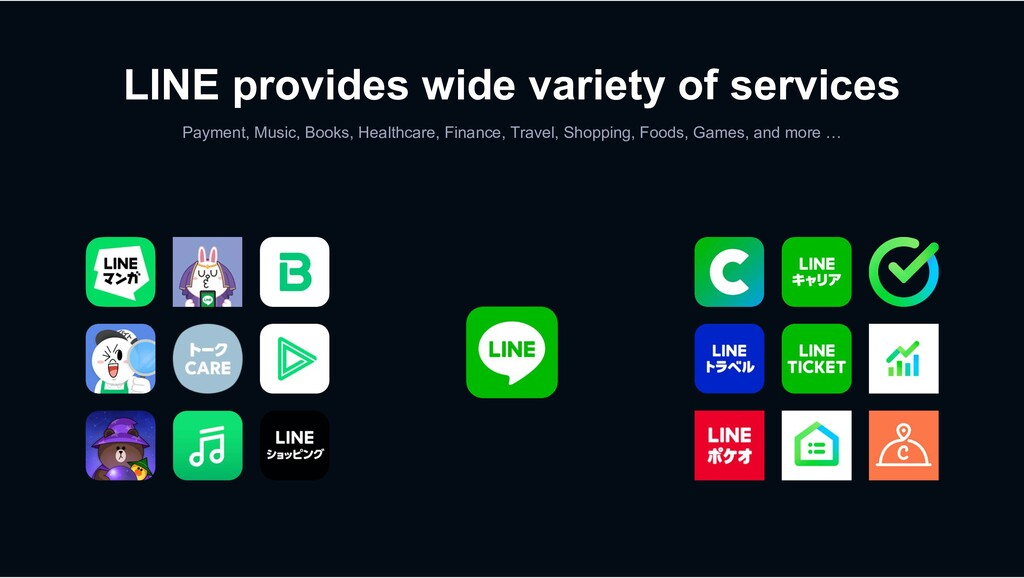 LINE provides wide variety of services Payment,...