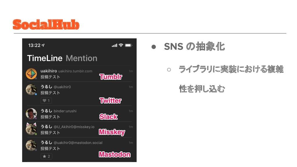 SocialHub ● SNS の抽象化 ○ ライブラリに実装における複雑 性を押し込む