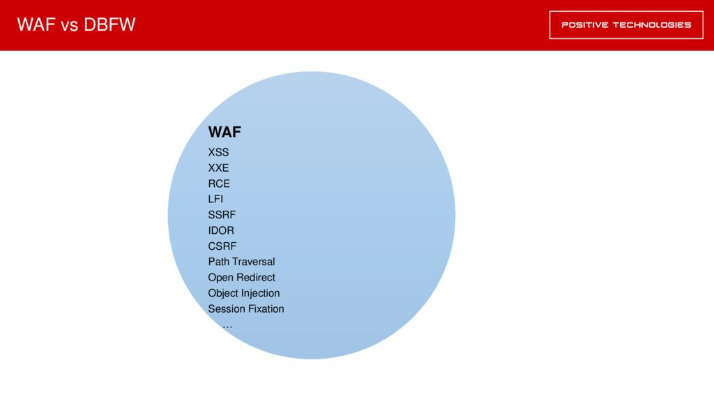 WAF vs DBFW WAF XSS XXE RCE LFI SSRF IDOR CSRF ...