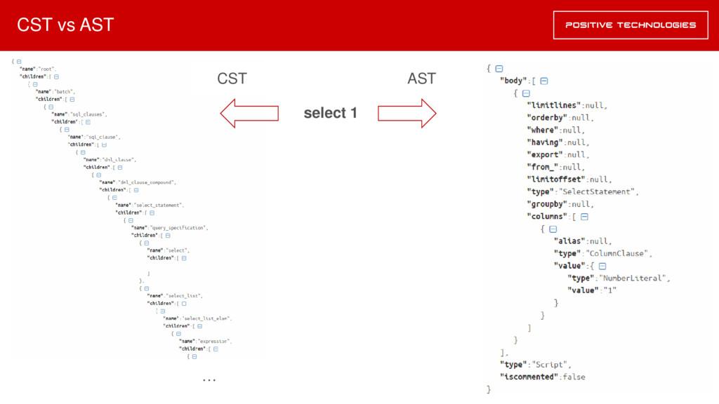 CST vs AST … select 1 CST AST