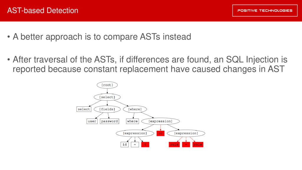 AST-based Detection • A better approach is to c...