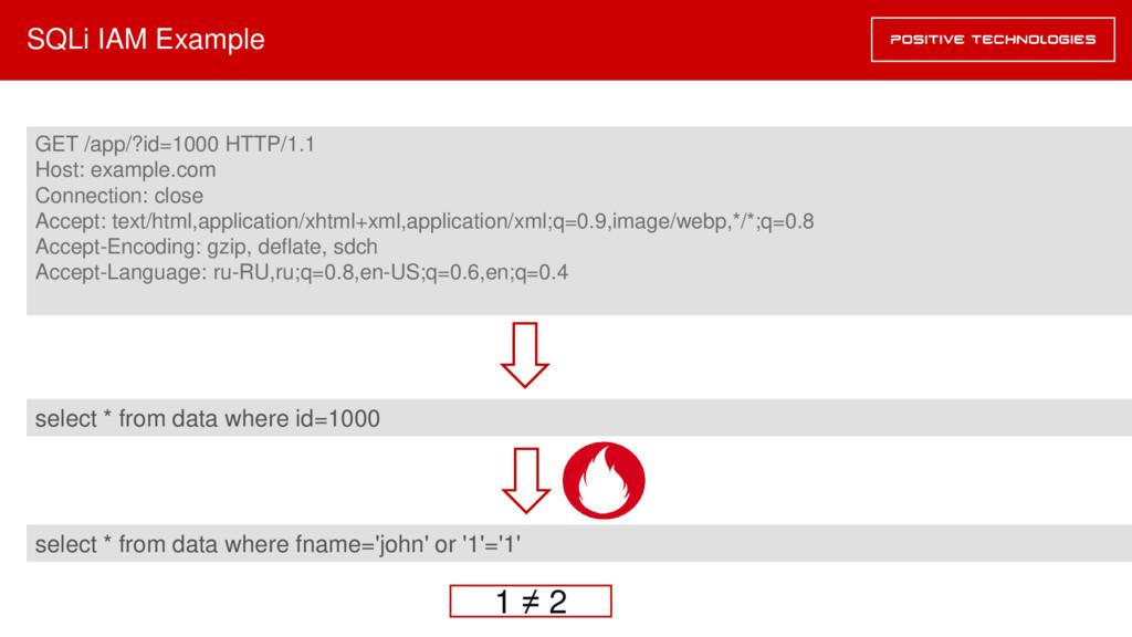 SQLi IAM Example GET /app/?id=1000 HTTP/1.1 Hos...