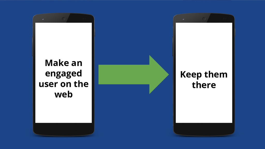 Make an engaged user on the web Keep them there