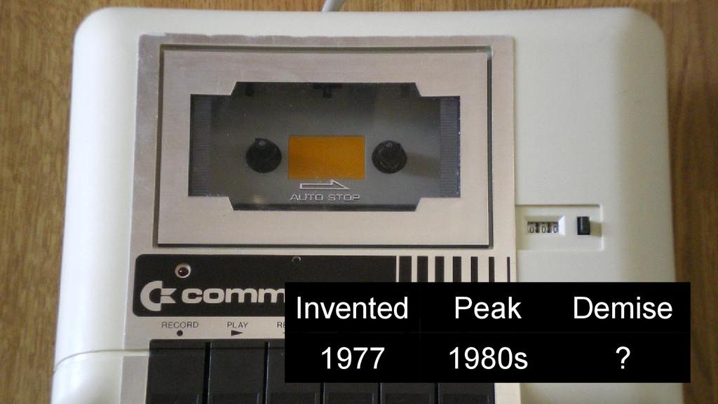 Invented Peak Demise 1977 1980s ?