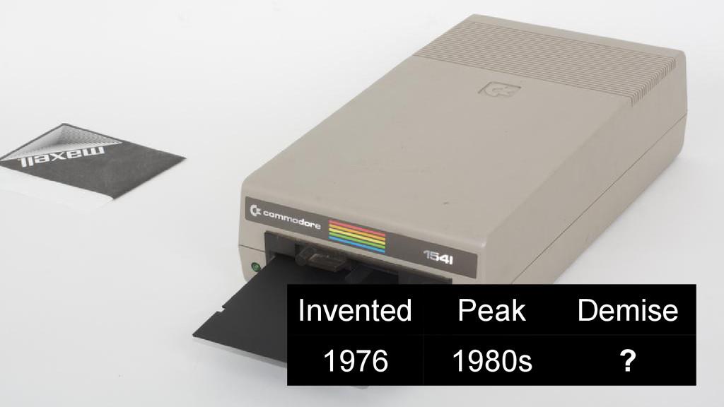 Invented Peak Demise 1976 1980s ?