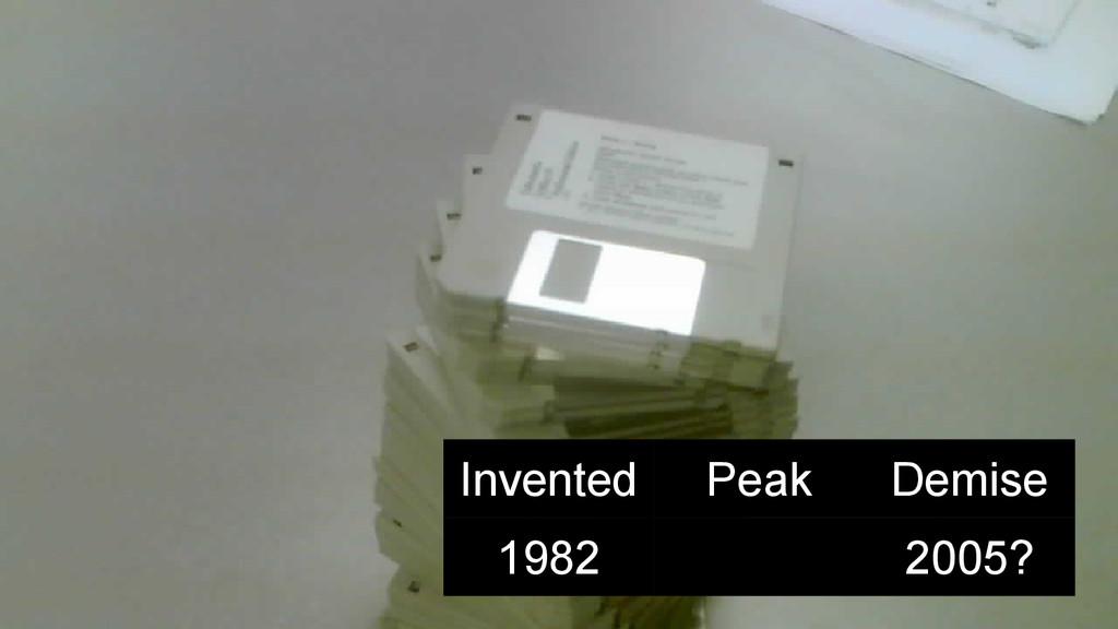 Invented Peak Demise 1982 2005?