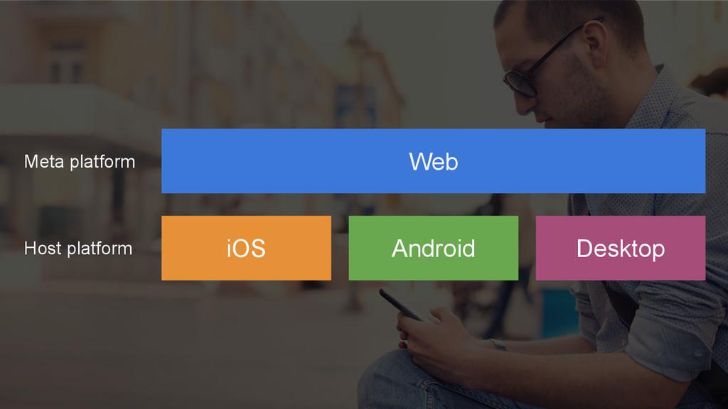 Web iOS Android Desktop Meta platform Host plat...