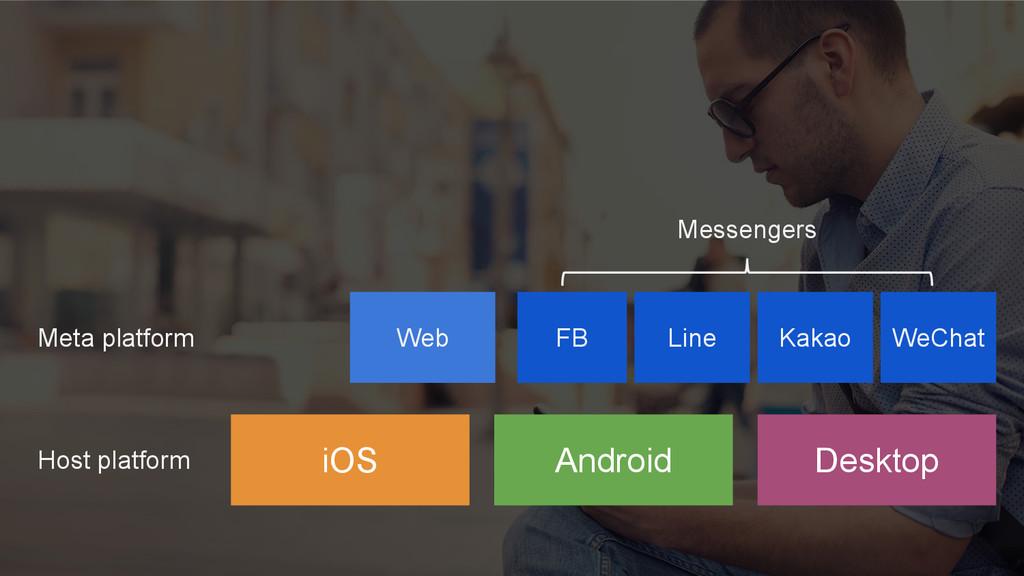 Web iOS Android Desktop FB WeChat Messengers Li...