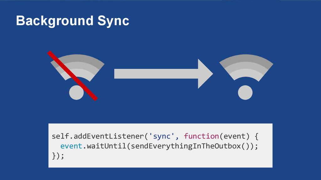 Background Sync self.addEventListener('sync', f...