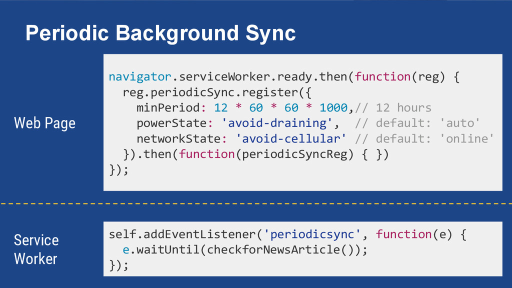 Periodic Background Sync self.addEventListener(...
