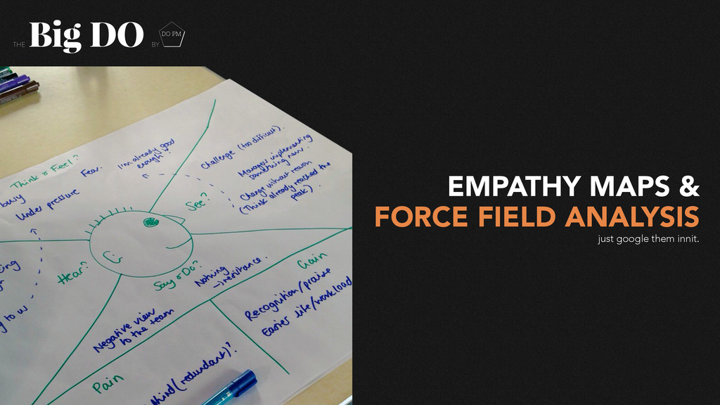 EMPATHY MAPS & FORCE FIELD ANALYSIS just google...