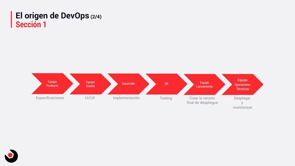 El origen de DevOps (2/4) Sección 1 Equipo Prod...