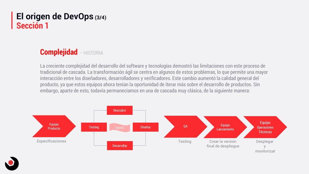 El origen de DevOps (3/4) Sección 1 La crecient...