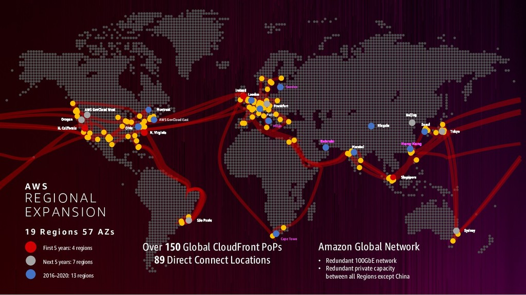 Amazon Global Network • Redundant 100GbE networ...