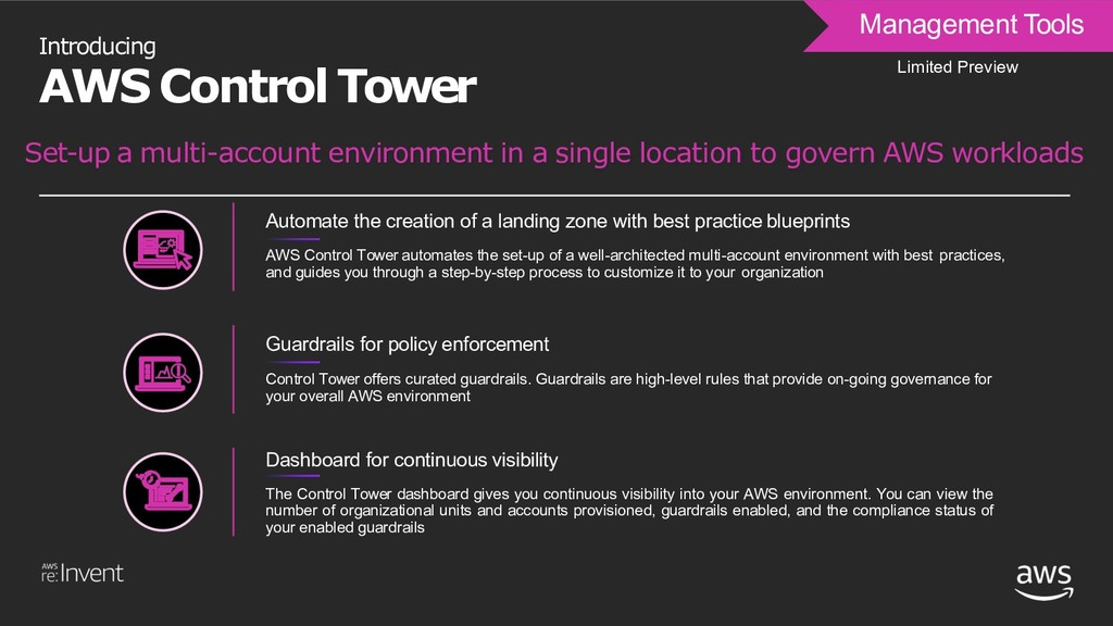 Introducing AWS Control Tower Management Tools ...