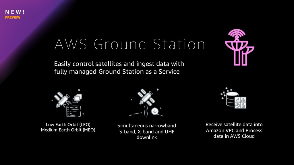 N E W ! Easily control satellites and ingest da...