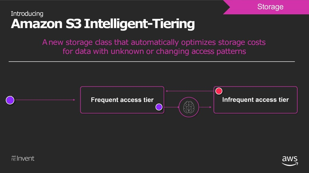 Introducing Amazon S3Intelligent-Tiering Storag...