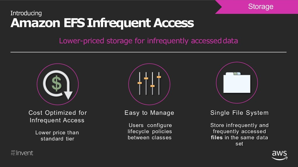 Introducing Amazon EFS Infrequent Access Storag...