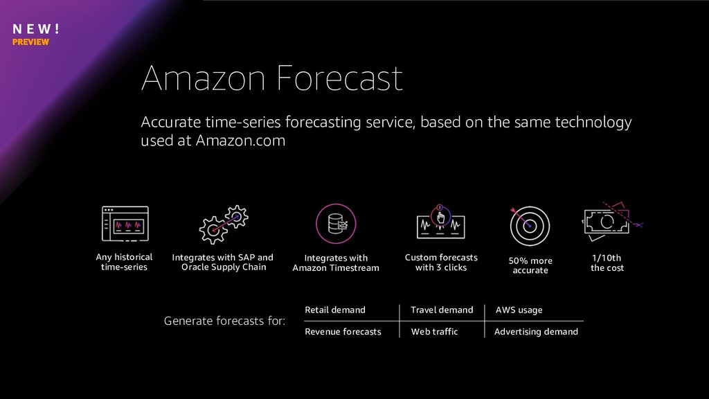 N E W ! Amazon Forecast Any historical time-ser...
