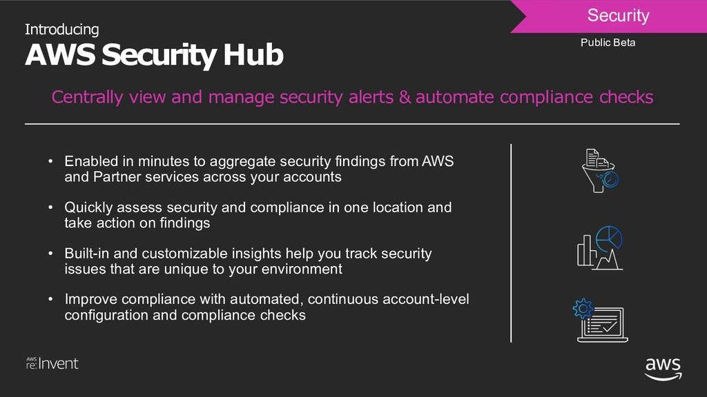 Introducing AWS SecurityHub Security Public Bet...
