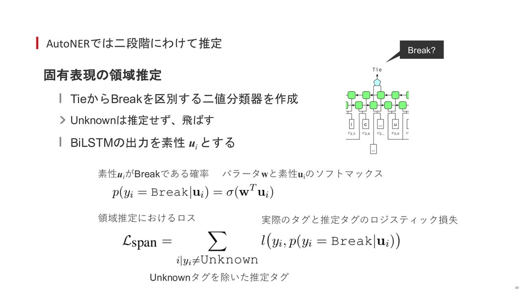 AutoNERでは二段階にわけて推定 固有表現の領域推定 TieからBreakを区別する二値分...