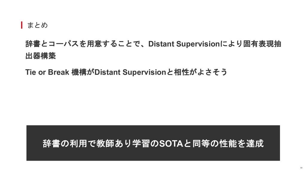 まとめ 辞書とコーパスを用意することで、Distant Supervisionにより固有表現抽...
