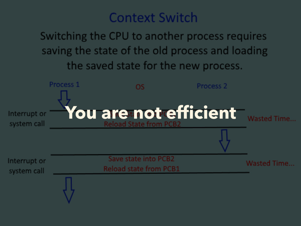 You are not efficient