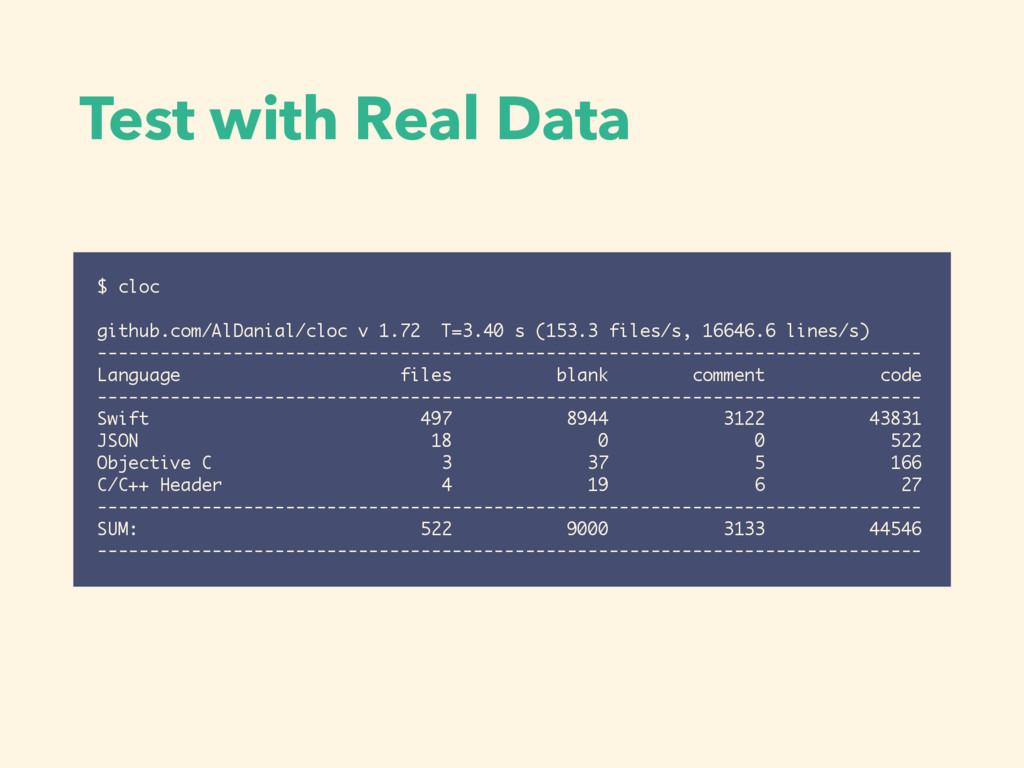 Test with Real Data $ cloc  github.com/AlDani...