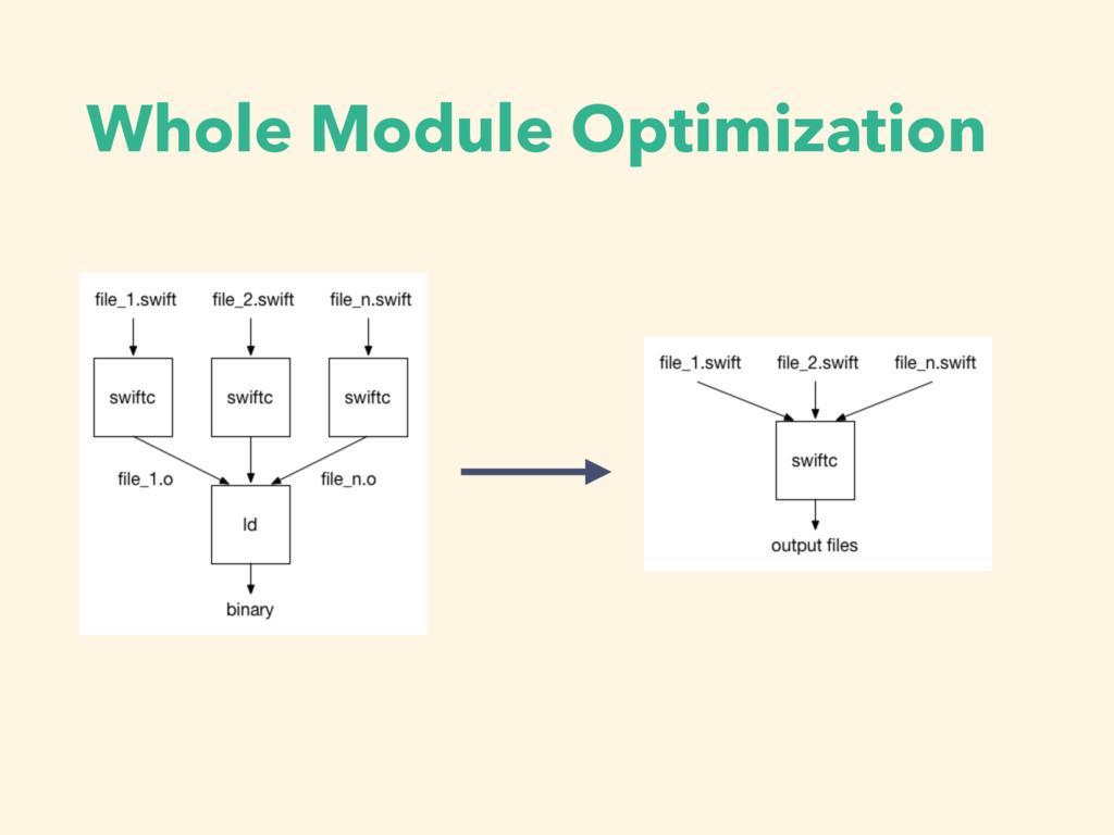 Whole Module Optimization