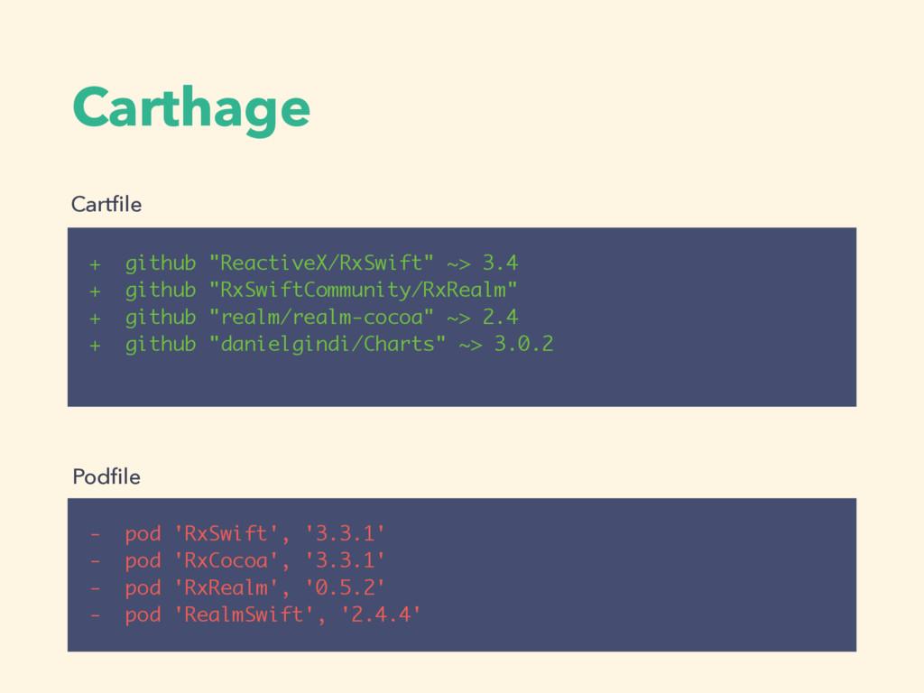 """Carthage + github """"ReactiveX/RxSwift"""" ~> 3.4 + ..."""