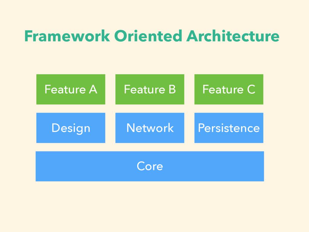 Framework Oriented Architecture Feature A Desig...