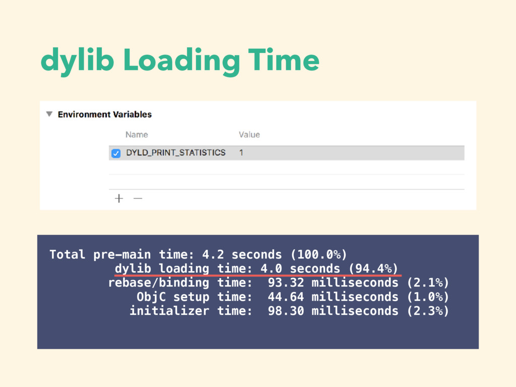 dylib Loading Time Total pre-main time: 4.2 sec...