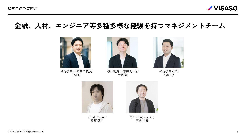 12万人の知見データベースを強みに複数のサービスを展開 8 1時間単位でのインタビュー web...