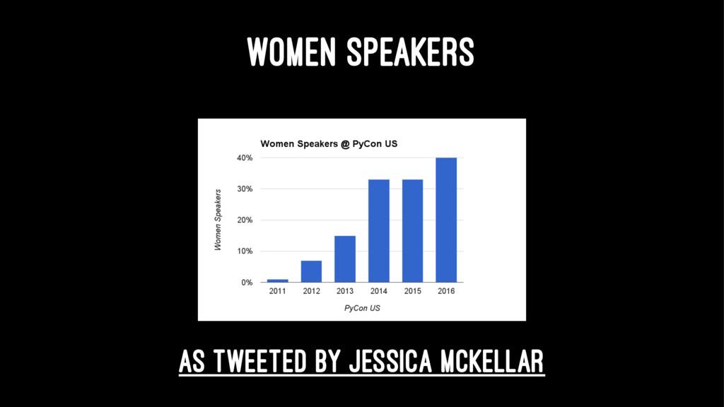 WOMEN SPEAKERS As tweeted by Jessica McKellar